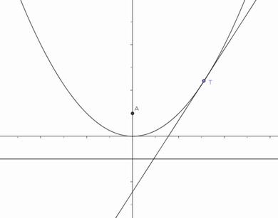 都立入試 数学 関数の問題について